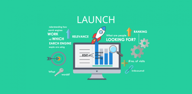 The Launch Web Site phase moves into marketing and support