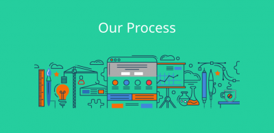We love building WordPress web sites, This is our Web Design process
